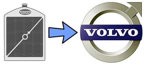 история логотипа volvo